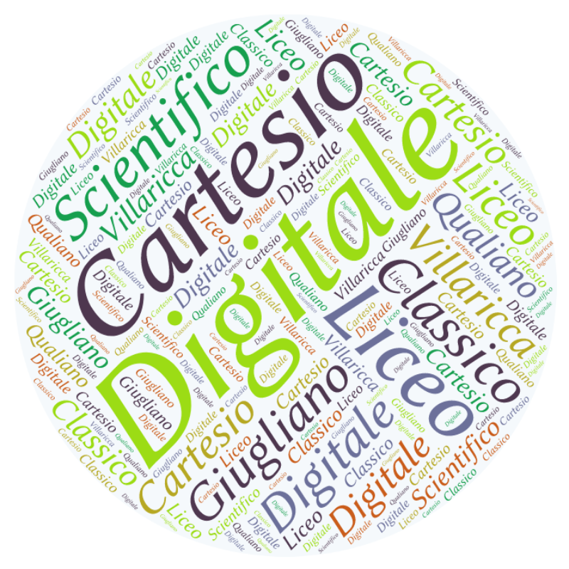 Cartesio Liceo DIgitale